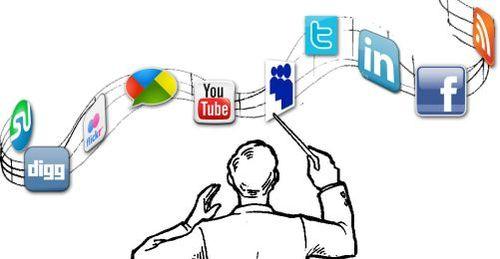 Sosyal Medyay� E�itimde Nas�l Kullanabiliriz