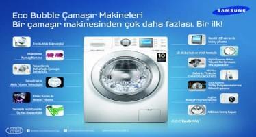 Samsung'un Viral Videosu-Boz Ayı Çamaşır Makinası Kullanırsa!