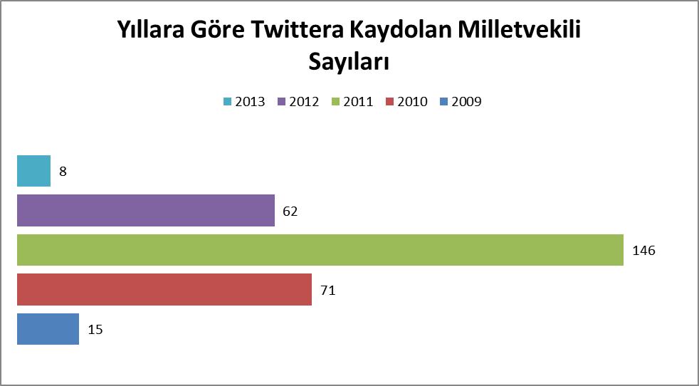 Yillara-Gore-Twittera-Kayit-2