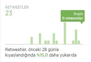 twitter analiz 5