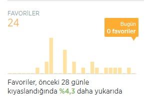 twitter analiz 6
