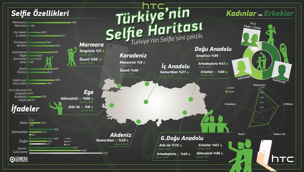 HTC_Selfie_Final (1)
