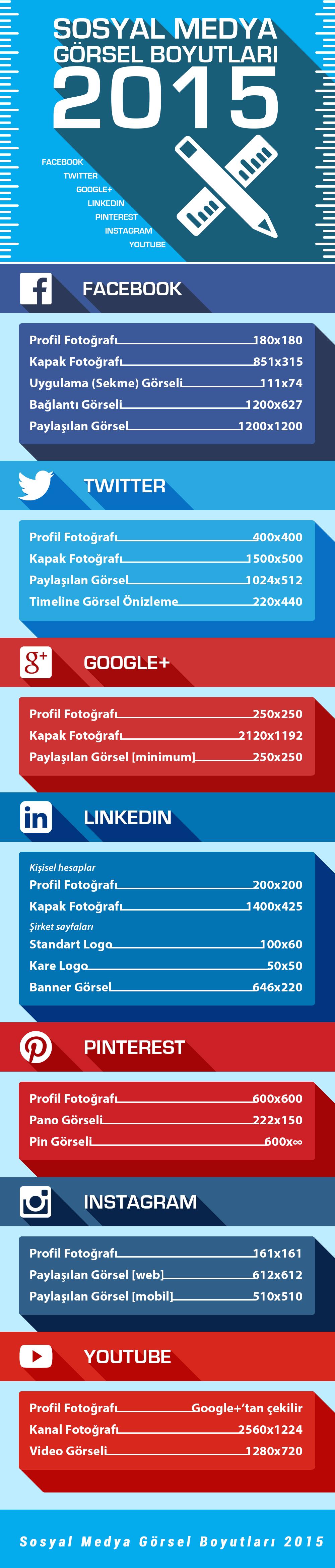 sosyal-medya-boyutları