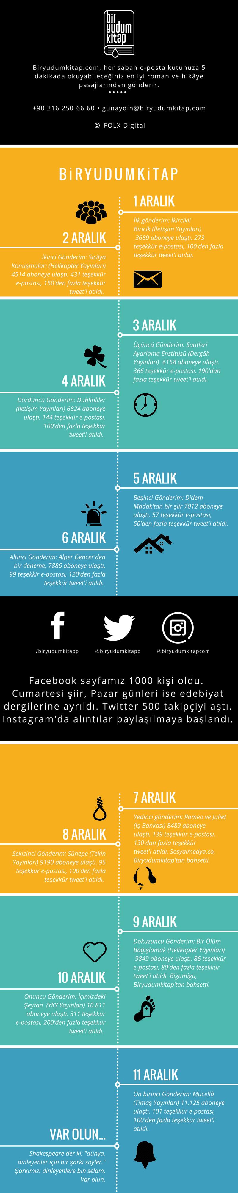 byk-infografik