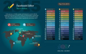 facebook_editor_top_2015