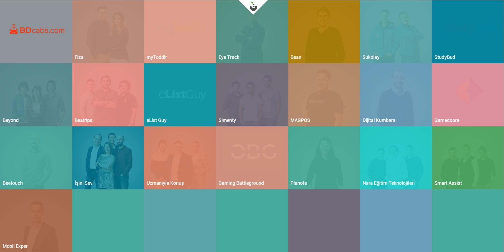 Etohum 2016 En Başarılı 21 Girişimi Açıkladı